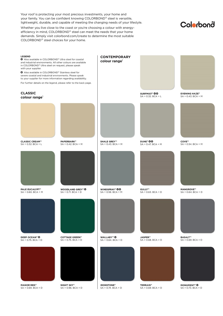 Colorbond Colour Chart for Carport Kits