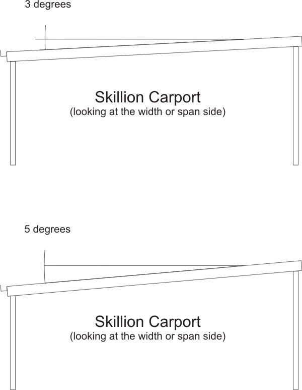 Skillion carport roof pitch excalibur carports for Carport roof pitch