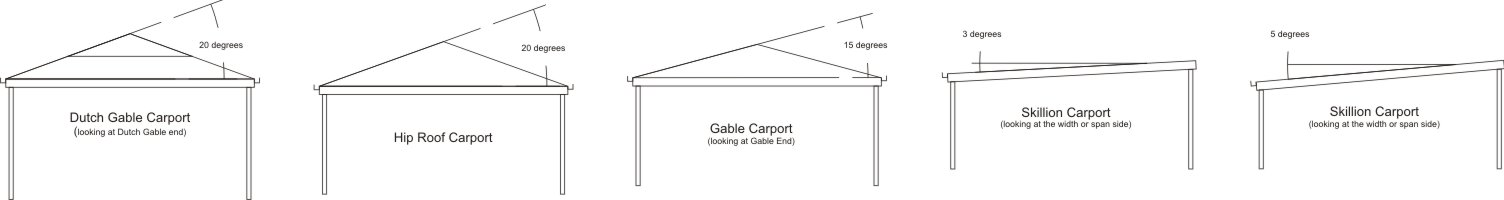 Standard Roof Pitch on Carport Kits